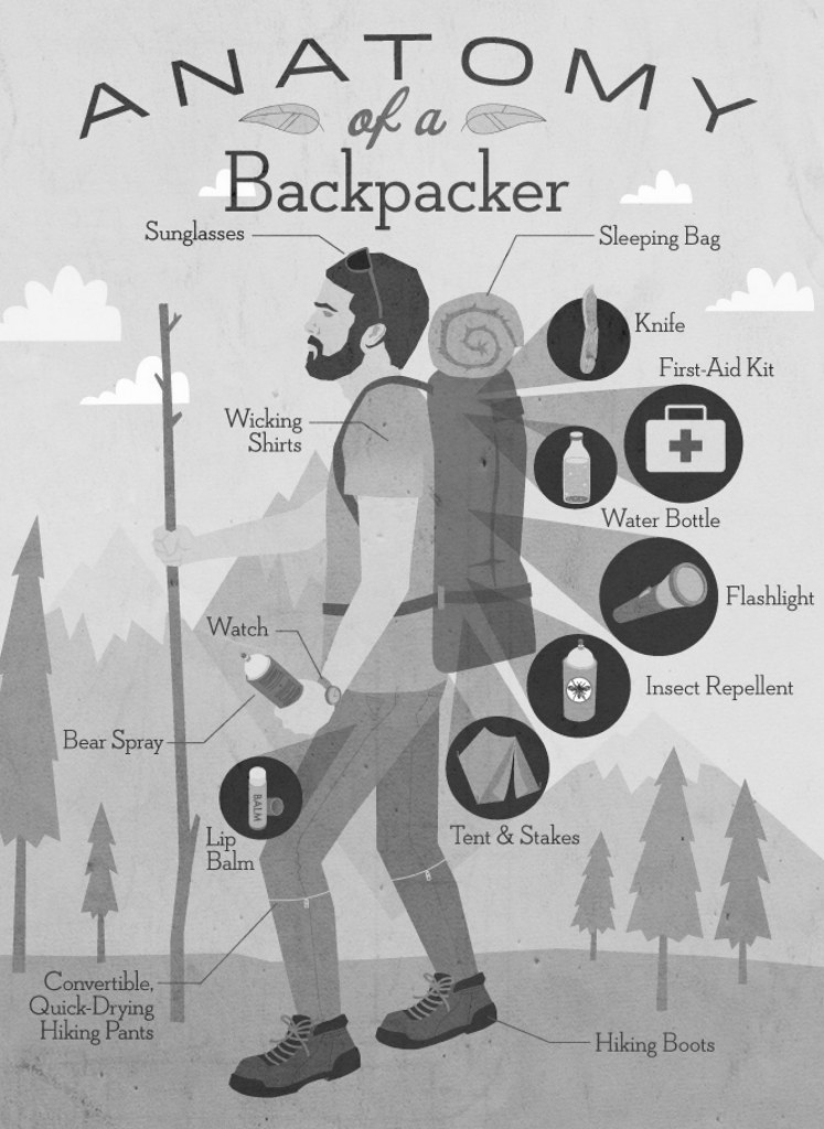 anatomy-of-a-backpacker_50291a7866a40_w1500-ConvertImage